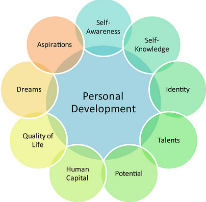 personal-development-freee-online-courses